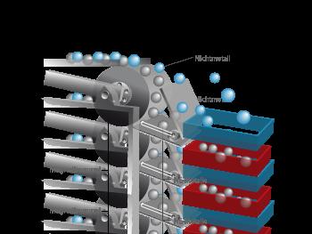 Schaubild 3D Illustrator